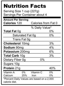 greek yogurt nutrition facts