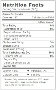regular yogurt nutrition facts